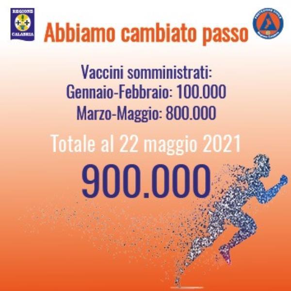 La vaccinazione anti Covid 19 in Calabria? Un lavoro di squadra!