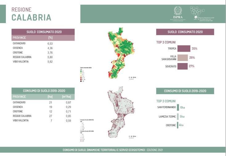 """images Arpacal: """"Nell'ultimo anno persi 86 ettari di suolo naturale in Calabria"""""""